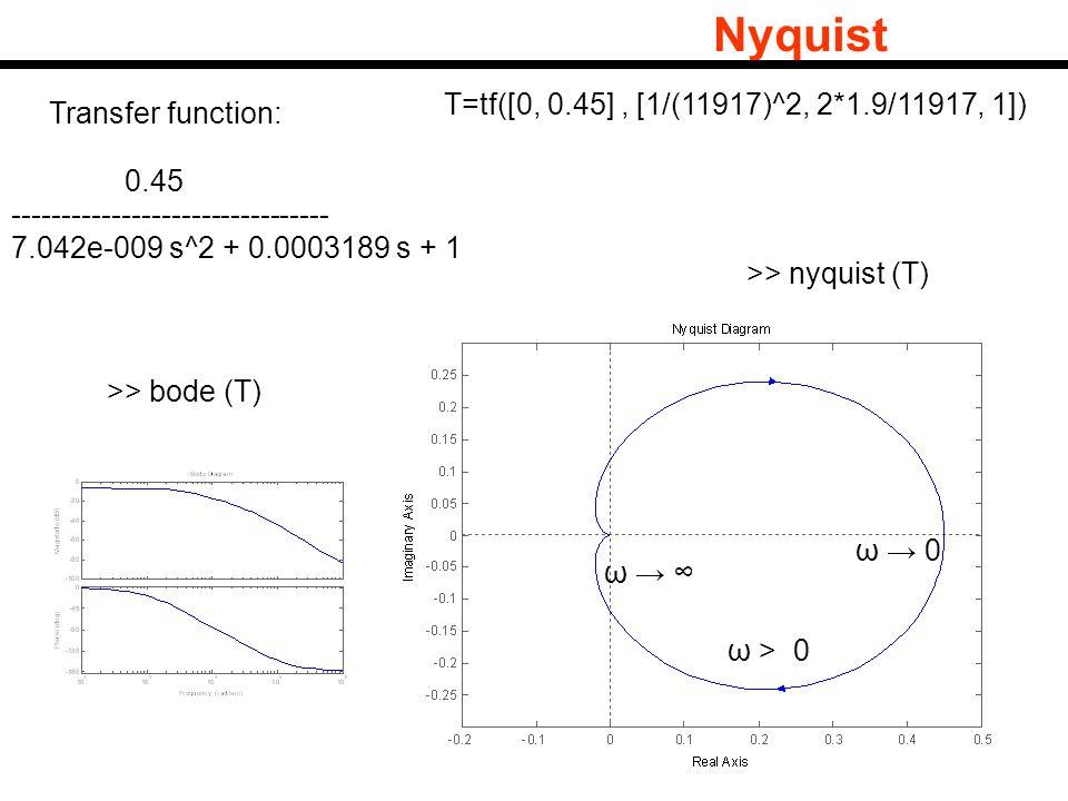 Nyquist T=tf([0, 0.45] , [1/(11917)^2, 2*1.9/11917, 1])